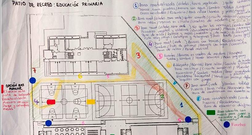 Plano-propuestas-Primaria